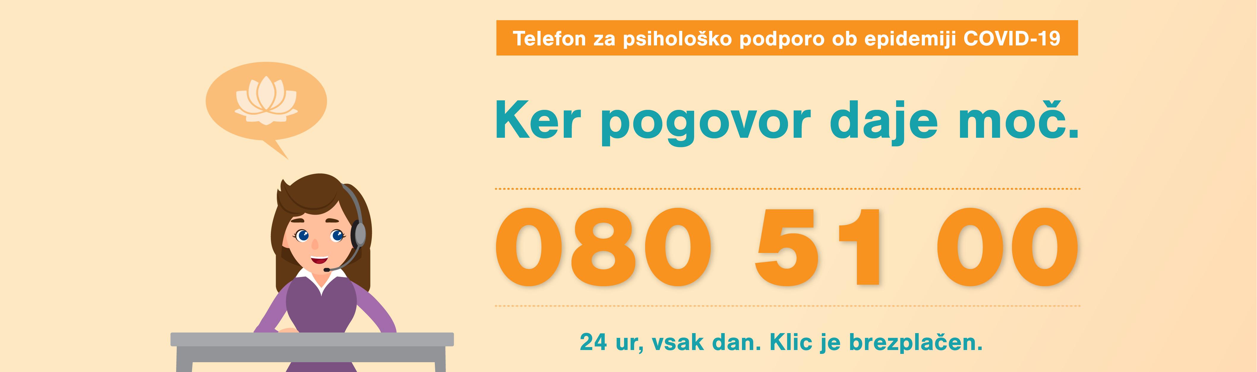 Telefonski pogovor za podporo