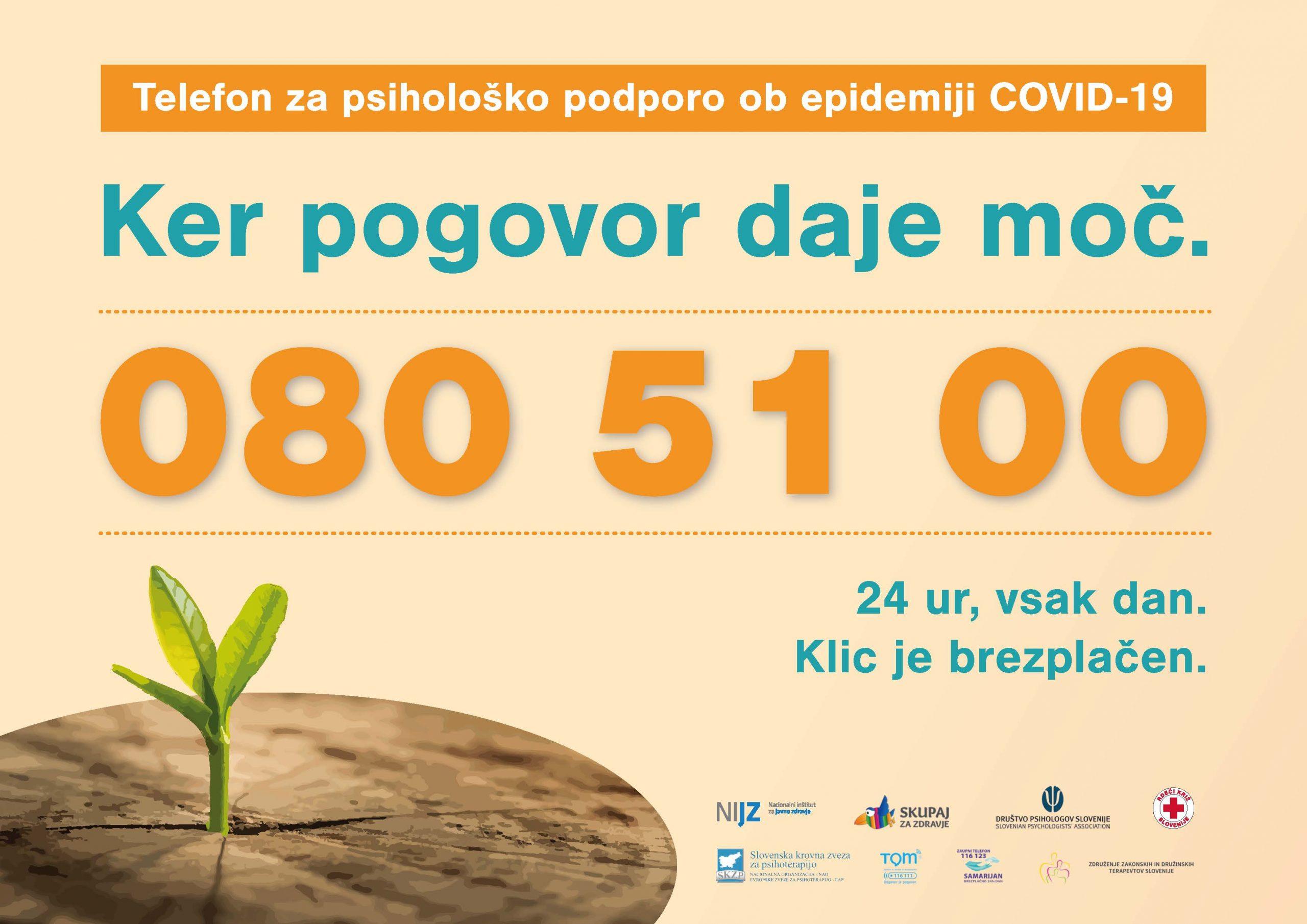 Telefonska psihološka podpora ob epidemiji COVID-19 v zdravstvenih domovih